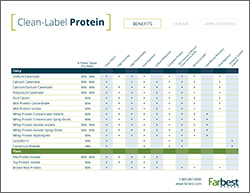 Protein Comparison Guide Thumbnail Image
